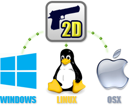 CS2D for Windows, Linux and MacOS